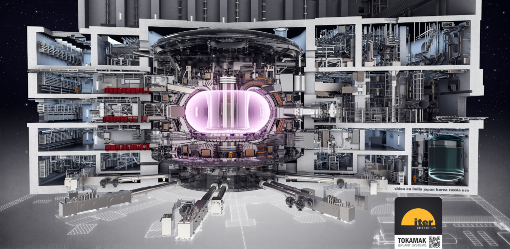 ITER - Model of the ITER Tokamak with plant systems..