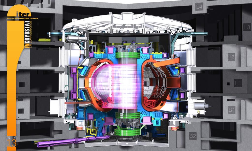 ITER - Design model of the tokamak with plasma.
